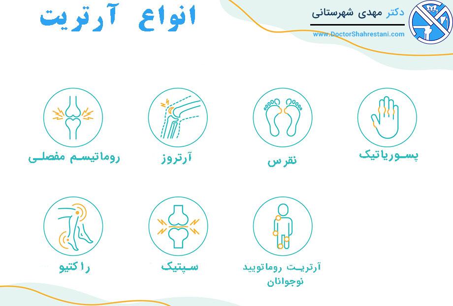انواع آرتریت