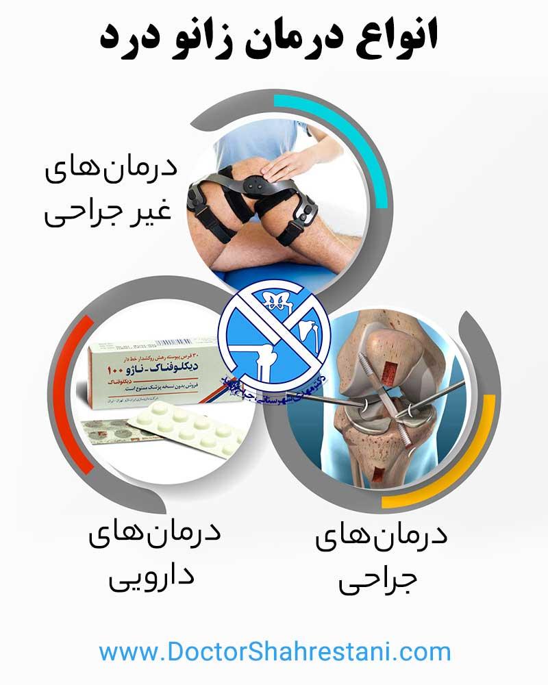 انواع درمان زانودرد