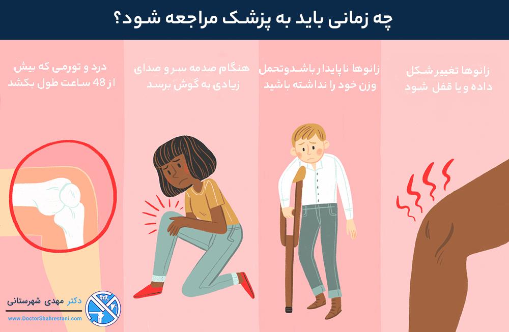چه زمانی برای آسیب دیدگی زانو باید به پزشک مراجعه کرد